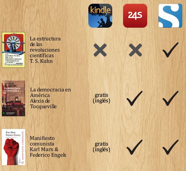 LibrosDigitales03