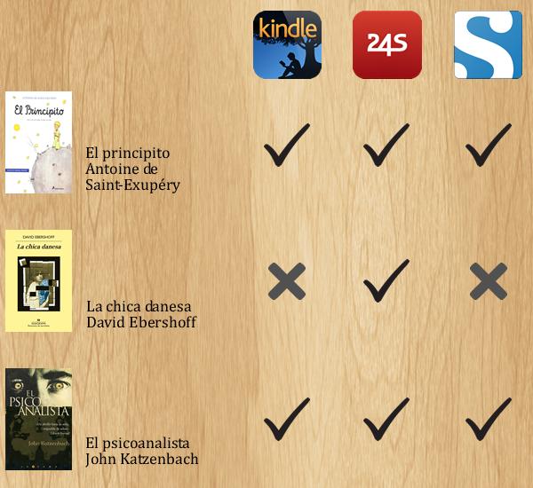 LibrosDigitales04