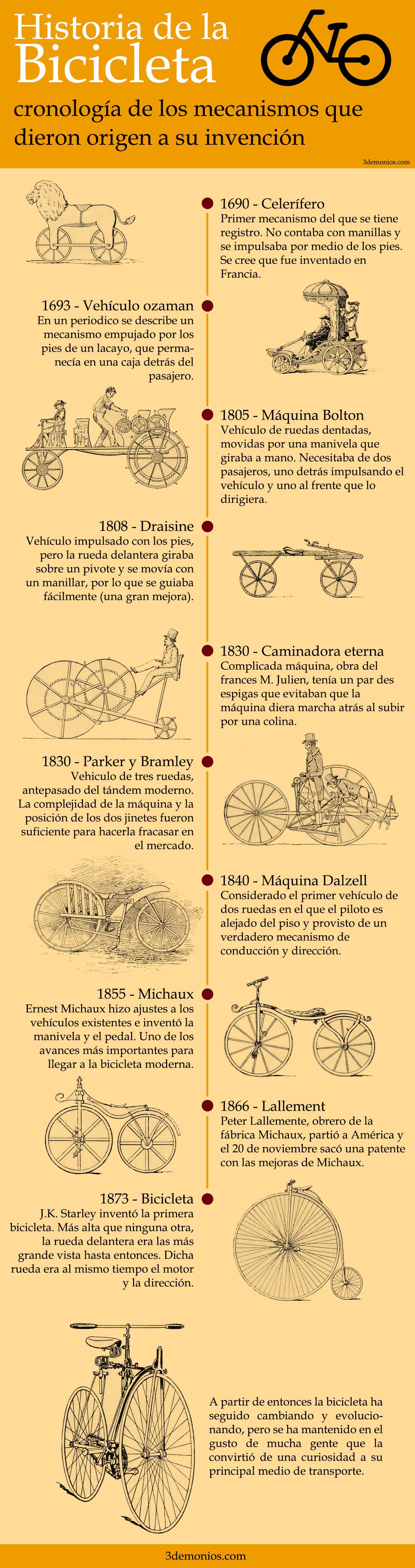infografia de la bicicleta